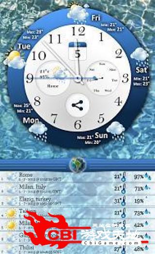 气象预报图5
