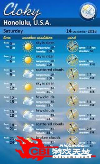 气象预报图2