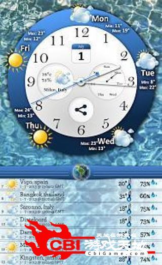 气象预报图1