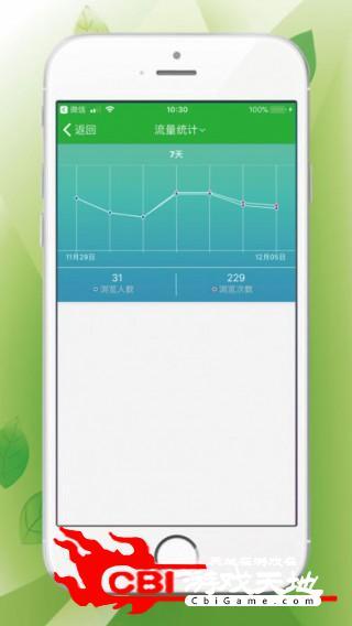 鸿博平台优惠购物图4