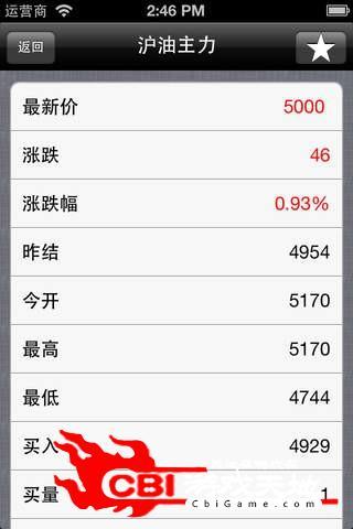 上海期货图2