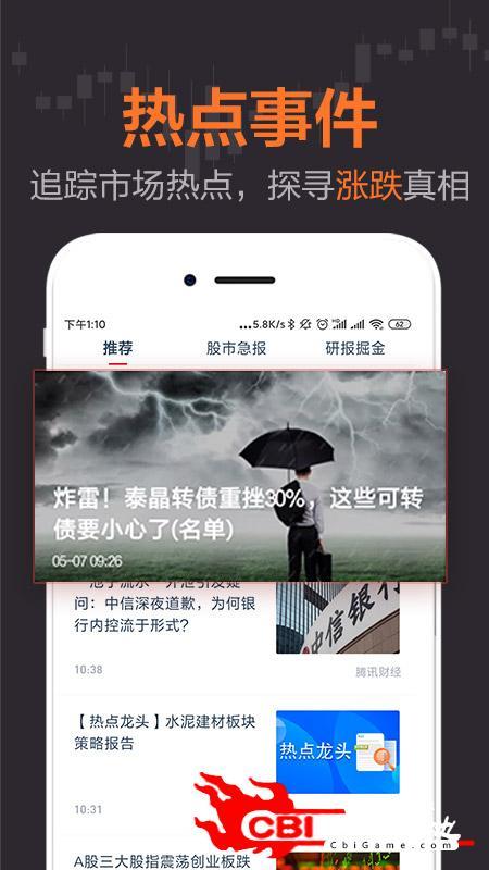 荔枝财经股票app图2